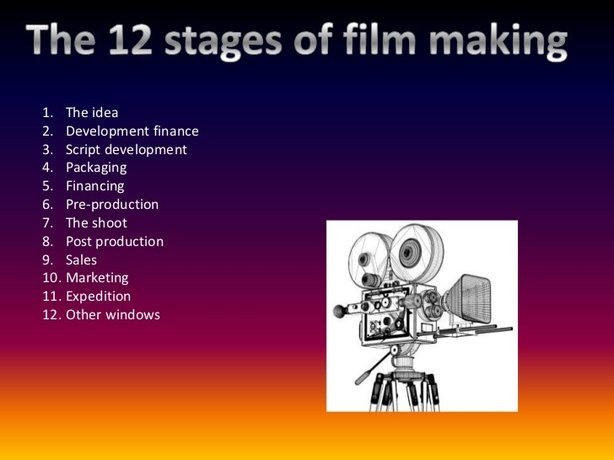 Filmmaking including the Major American Film Studios