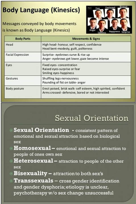 Body Language including Sexual Attraction
