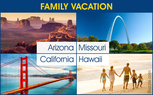 Vacations including a List of Prominent Vacation Destinations and Timeshares