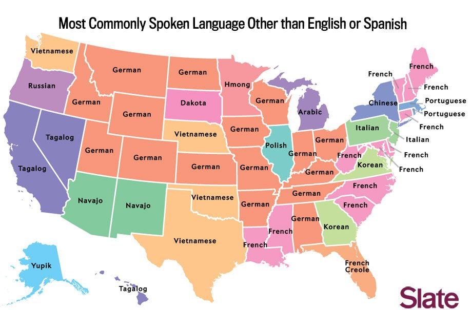 Languages of the United States